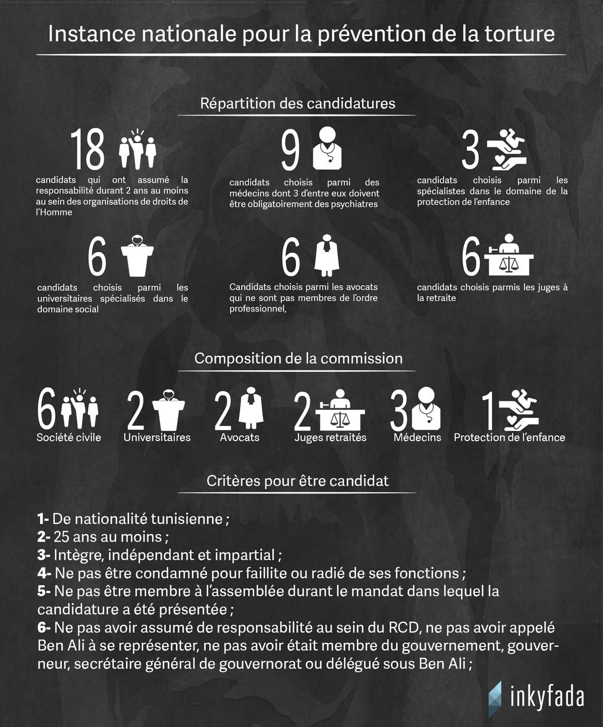 torture-info1-inkyfada