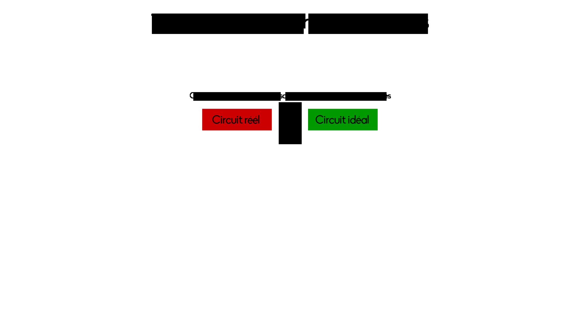 links-circuits