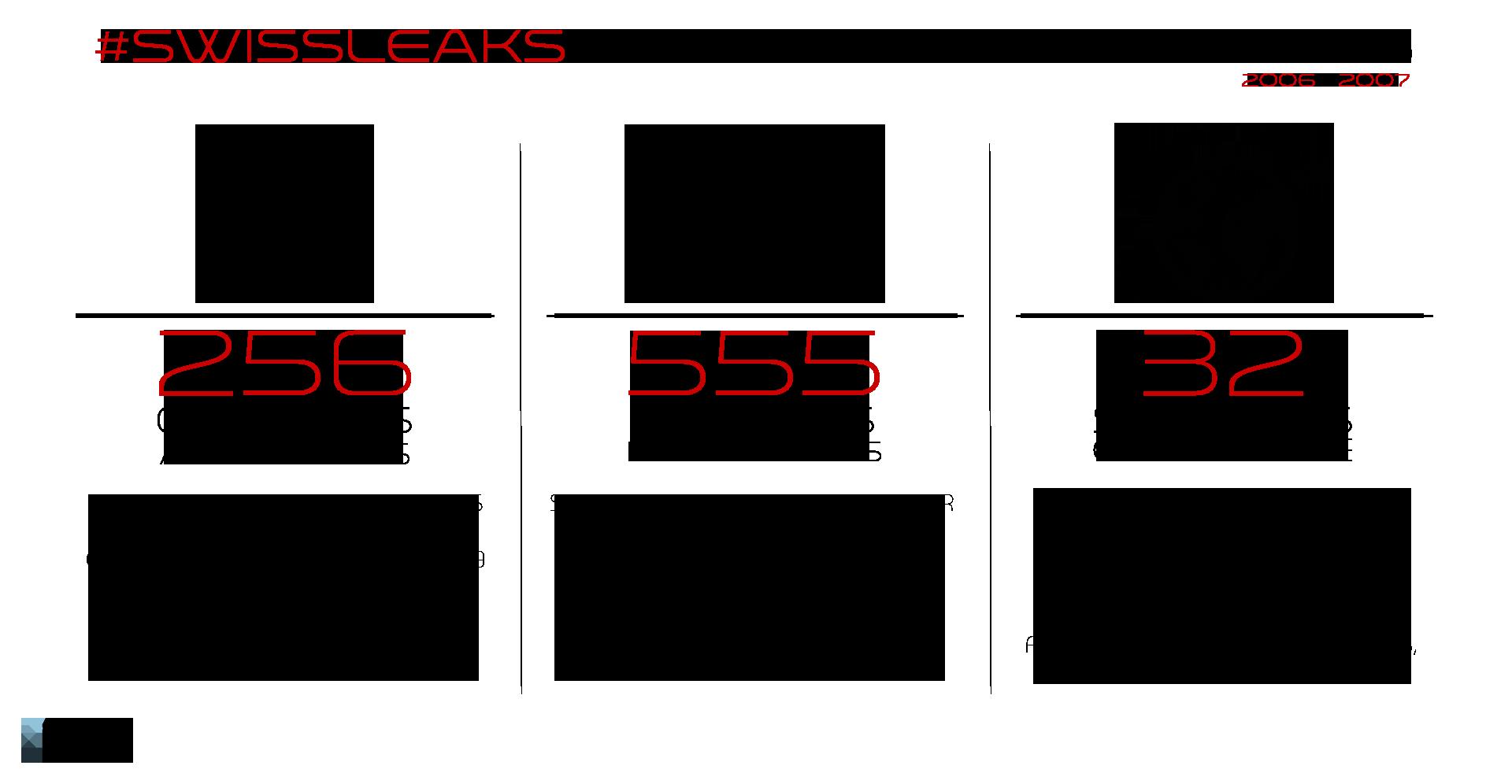 swissleaks-info-generale-1920-inkyfada