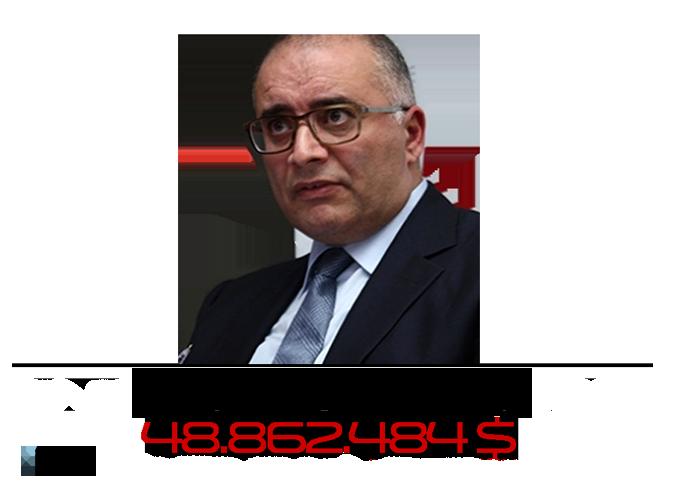 swissleaks-info-tarek-bouchamaoui-arabic-inkyfada