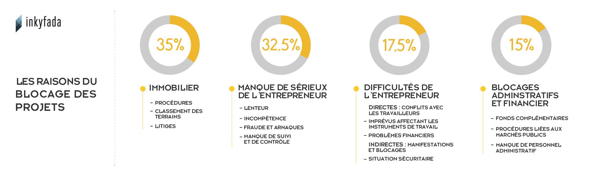 kasserine-infographie-3-bis-fr-inkyfada