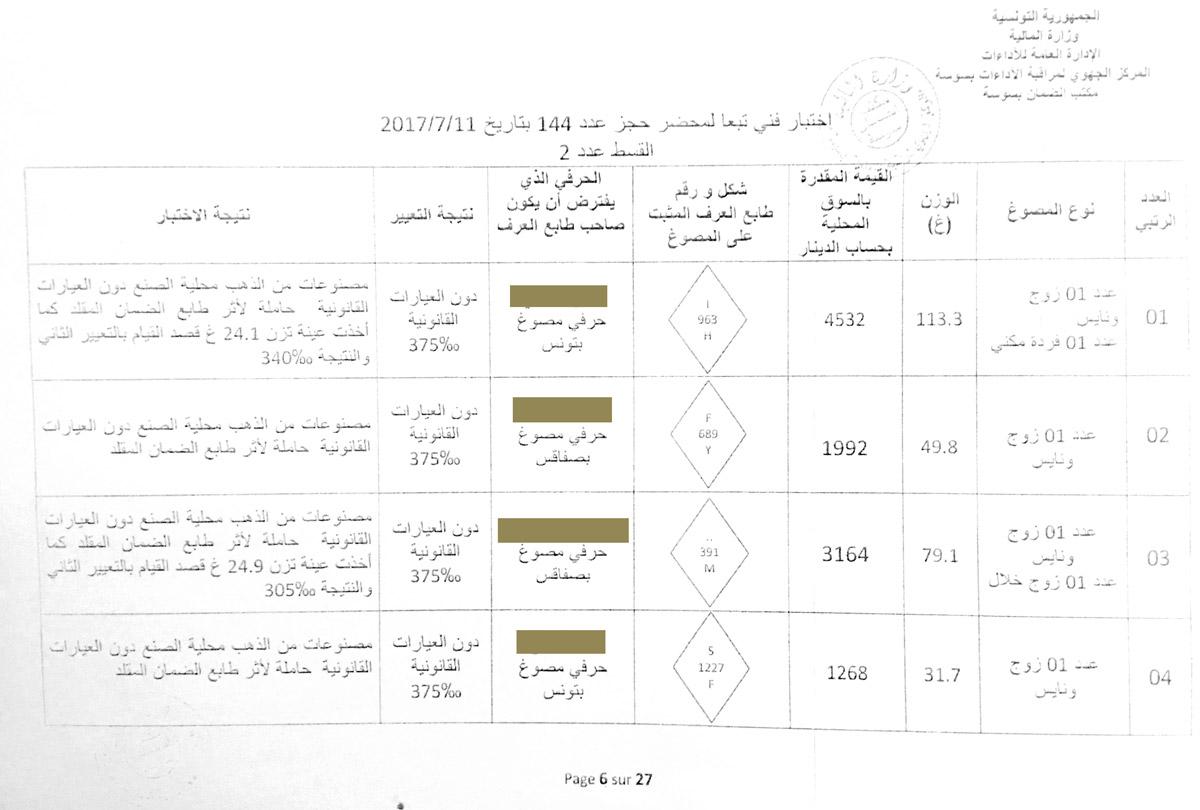 Portrait-IVD-Ali-Mabouaj-Torture-1-800-inkyfada